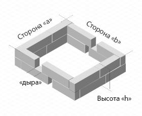 Схема траншеи