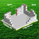 Калькулятор газосиликатные блоки