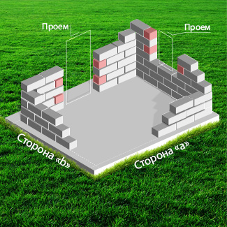 Схема строения из газосиликатных блоков